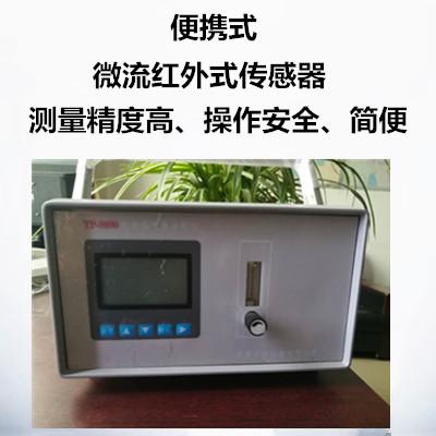 <strong>TP-9890便携式气体分析仪</strong>